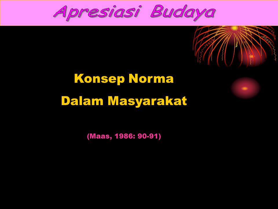 Apresiasi Budaya Konsep Norma Dalam Masyarakat (Maas, 1986: 90-91)