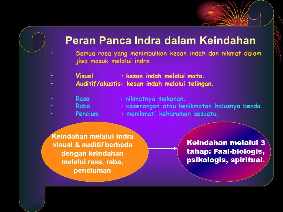 Peran Panca Indra dalam Keindahan