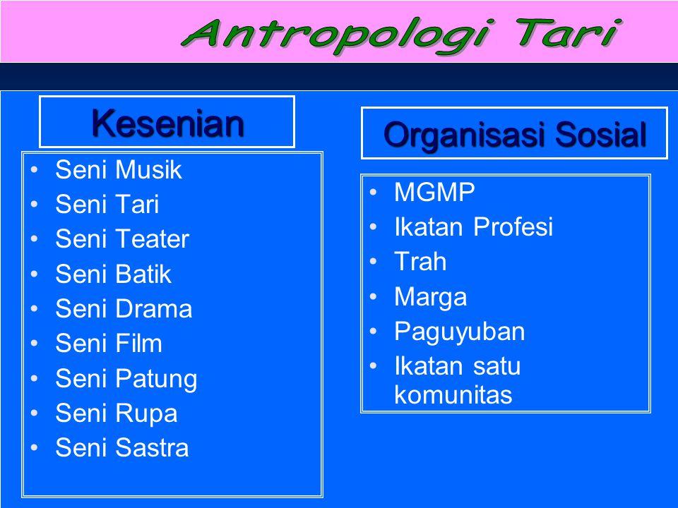 Kesenian Organisasi Sosial Seni Musik Seni Tari MGMP Seni Teater
