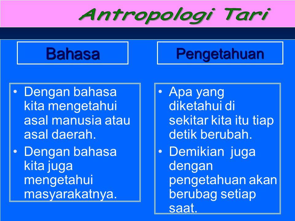 Antropologi Tari Bahasa. Pengetahuan. Dengan bahasa kita mengetahui asal manusia atau asal daerah.