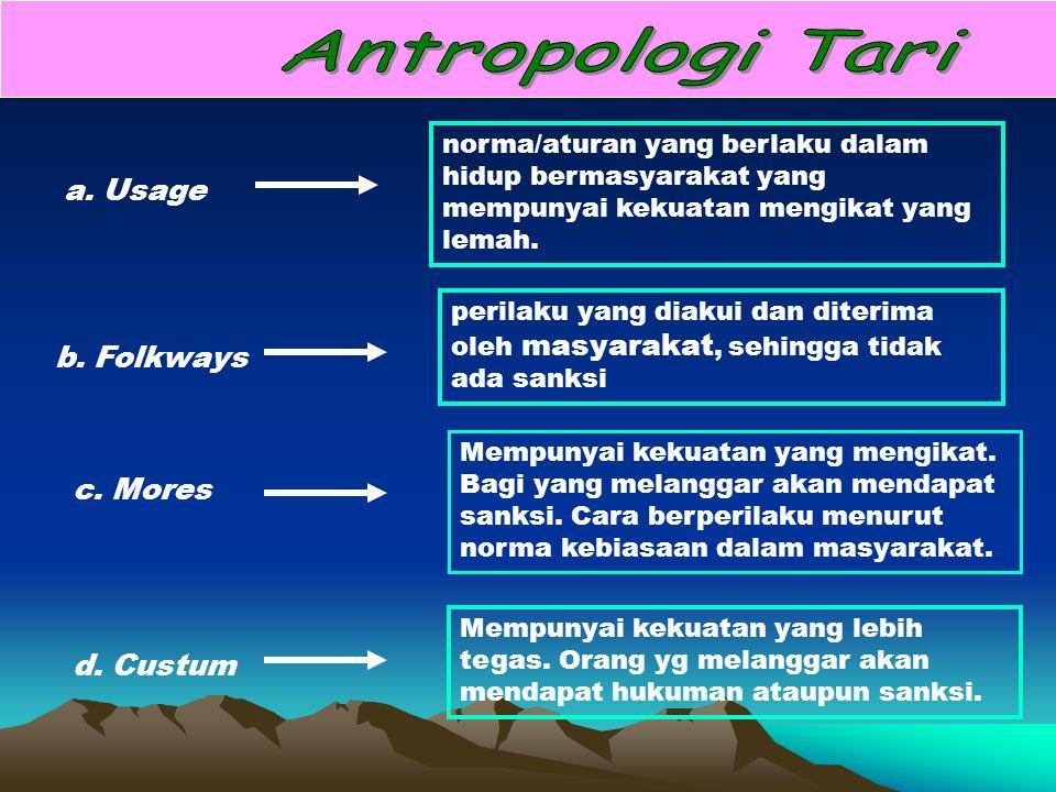 Antropologi Tari a. Usage b. Folkways c. Mores d. Custum