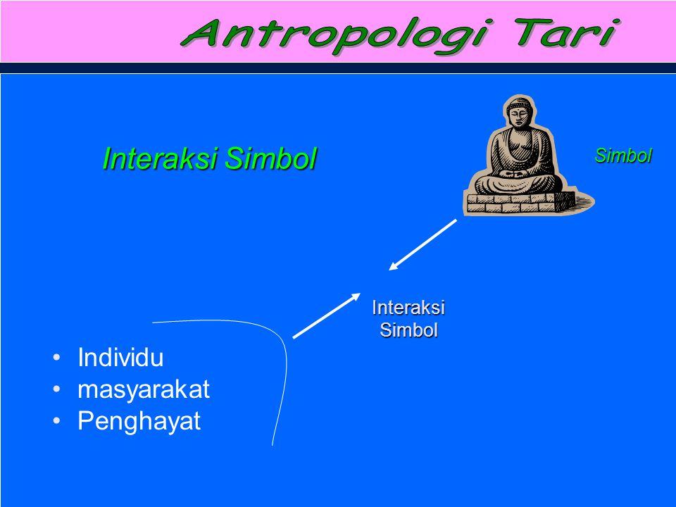 Interaksi Simbol Individu masyarakat Penghayat Antropologi Tari Simbol