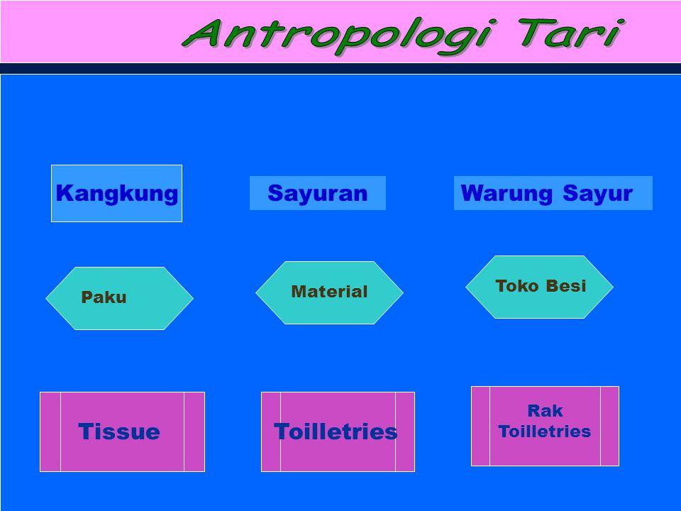 Kangkung Sayuran Warung Sayur Tissue Toilletries Antropologi Tari