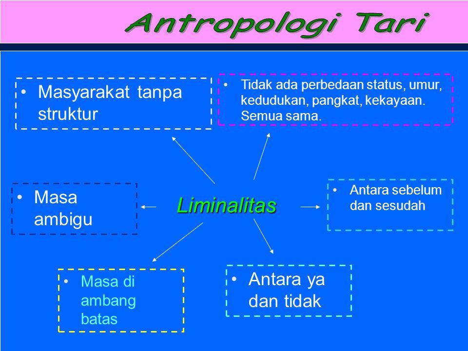 Liminalitas Masyarakat tanpa struktur Masa ambigu Antara ya dan tidak