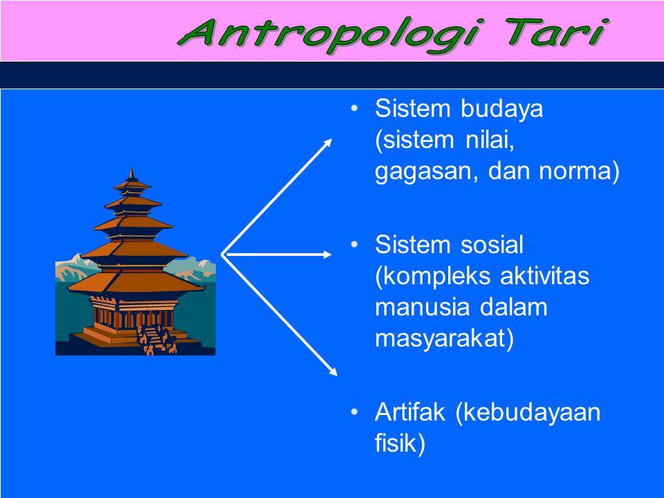 Sistem budaya (sistem nilai, gagasan, dan norma)