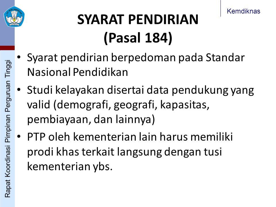 SYARAT PENDIRIAN (Pasal 184)