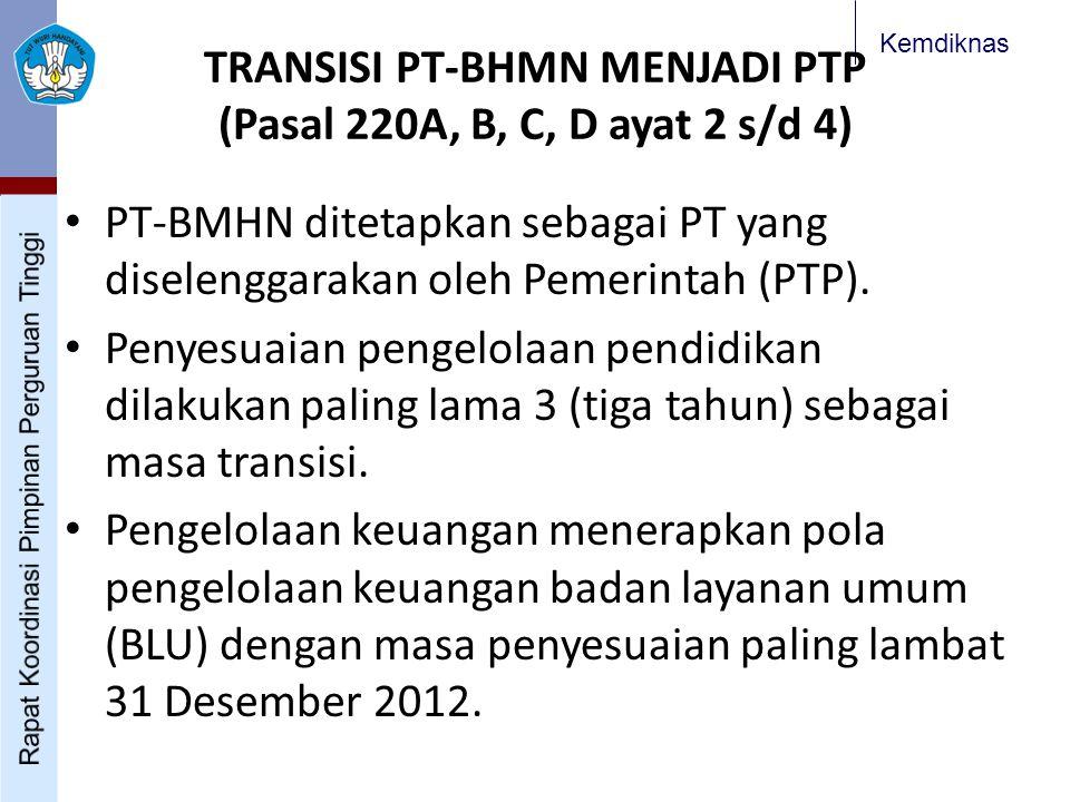 TRANSISI PT-BHMN MENJADI PTP (Pasal 220A, B, C, D ayat 2 s/d 4)