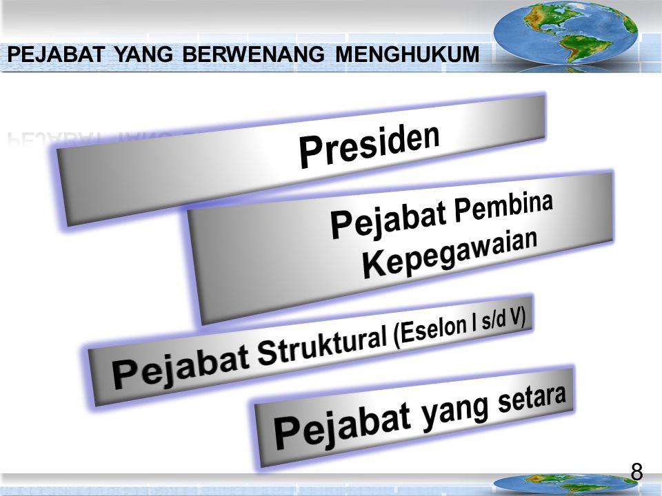 Pejabat Pembina Kepegawaian Pejabat Struktural (Eselon I s/d V)