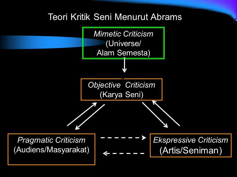 Teori Kritik Seni Menurut Abrams