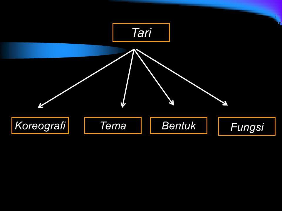 Tari Koreografi Tema Bentuk Fungsi