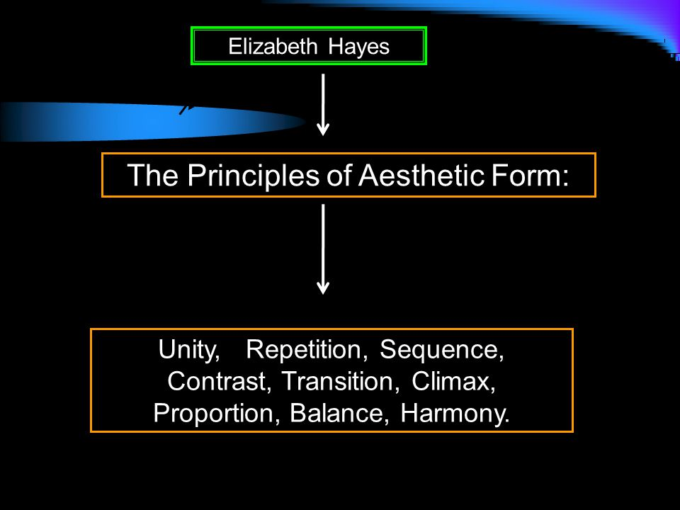 The Principles of Aesthetic Form: