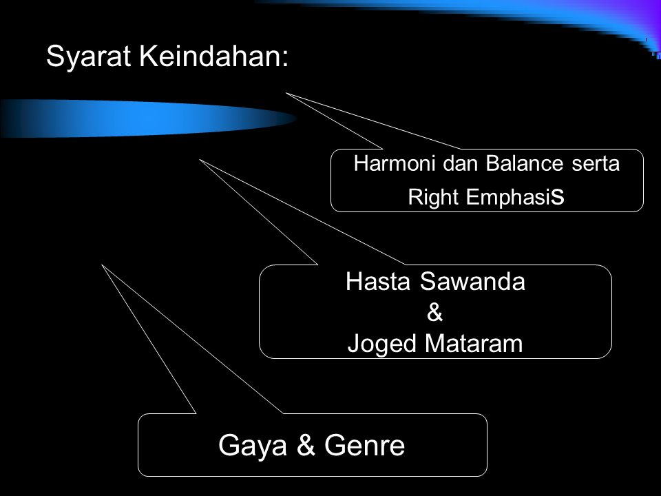 Harmoni dan Balance serta Right Emphasis