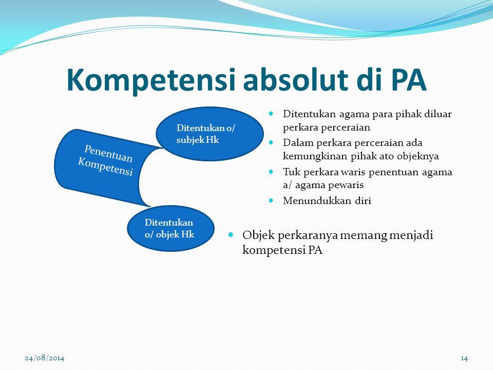 Kompetensi absolut di PA