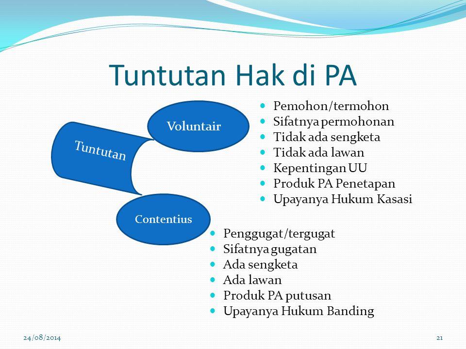 Tuntutan Hak di PA Pemohon/termohon Sifatnya permohonan Voluntair