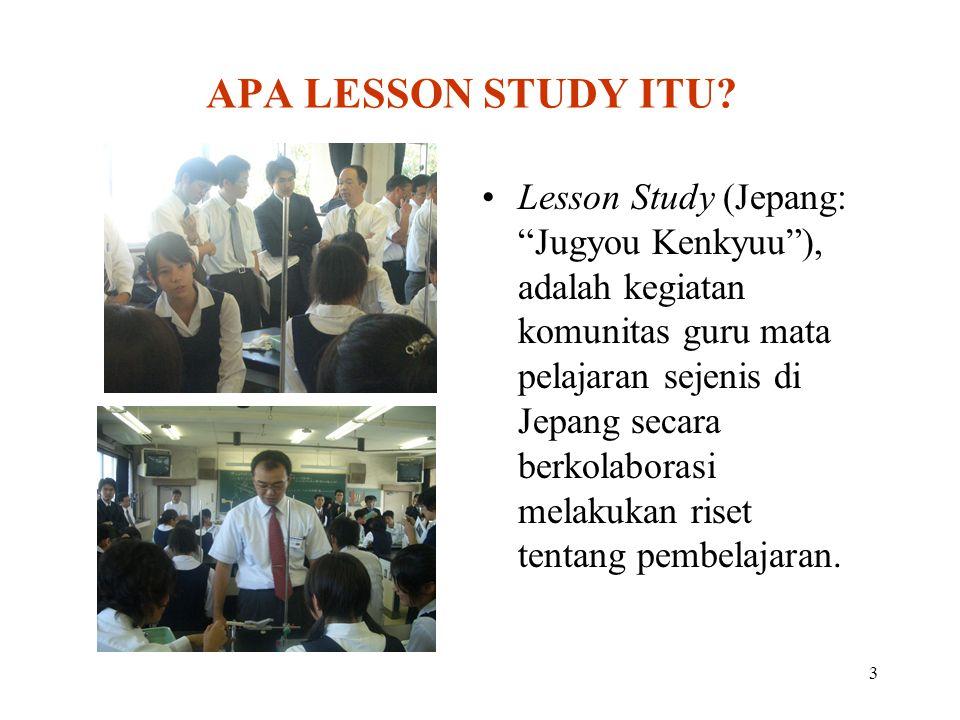 APA LESSON STUDY ITU