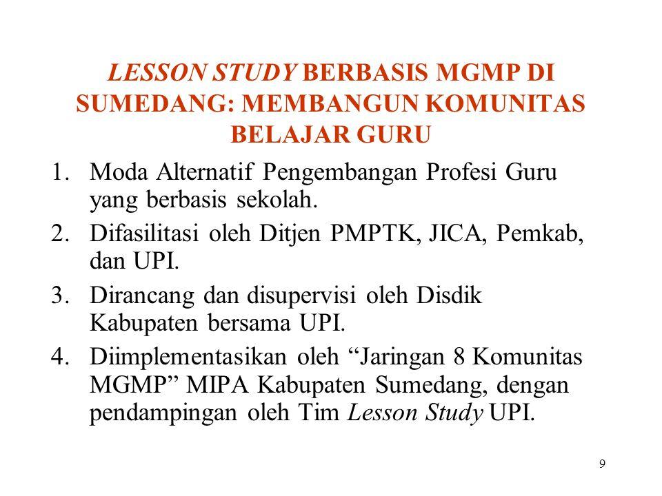 LESSON STUDY BERBASIS MGMP DI SUMEDANG: MEMBANGUN KOMUNITAS BELAJAR GURU