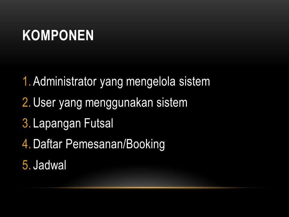 Komponen Administrator yang mengelola sistem