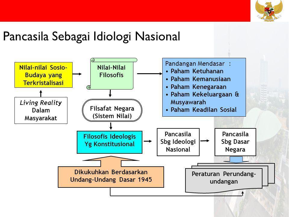 Pancasila Sebagai Idiologi Nasional