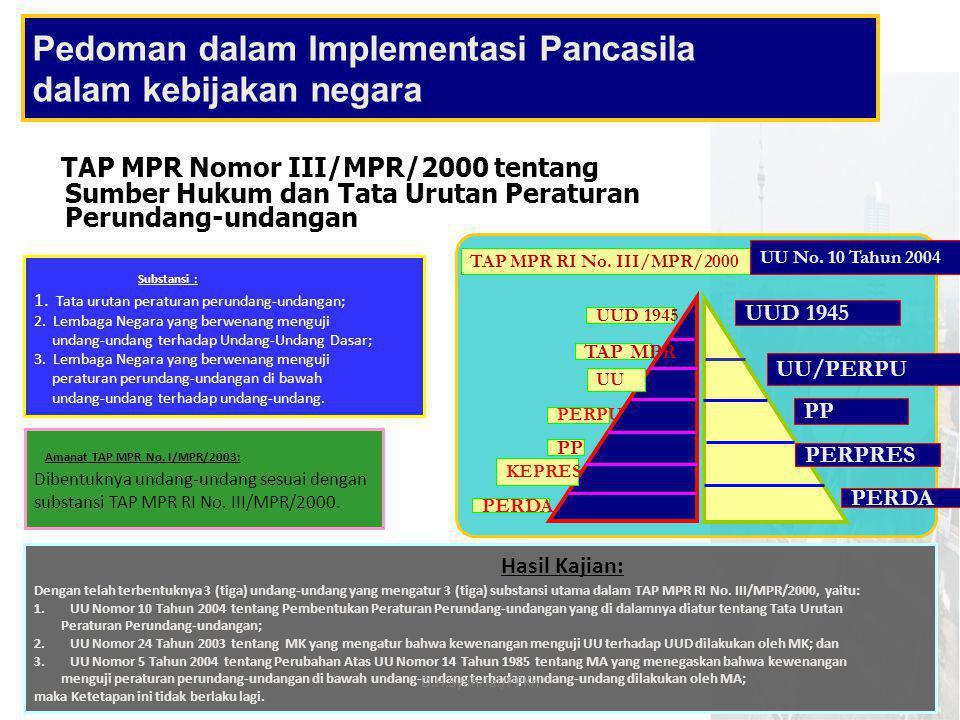 Pedoman dalam Implementasi Pancasila dalam kebijakan negara