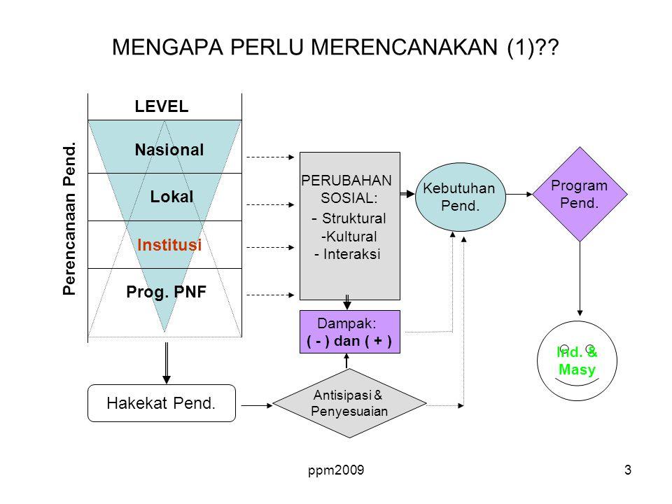 MENGAPA PERLU MERENCANAKAN (1)