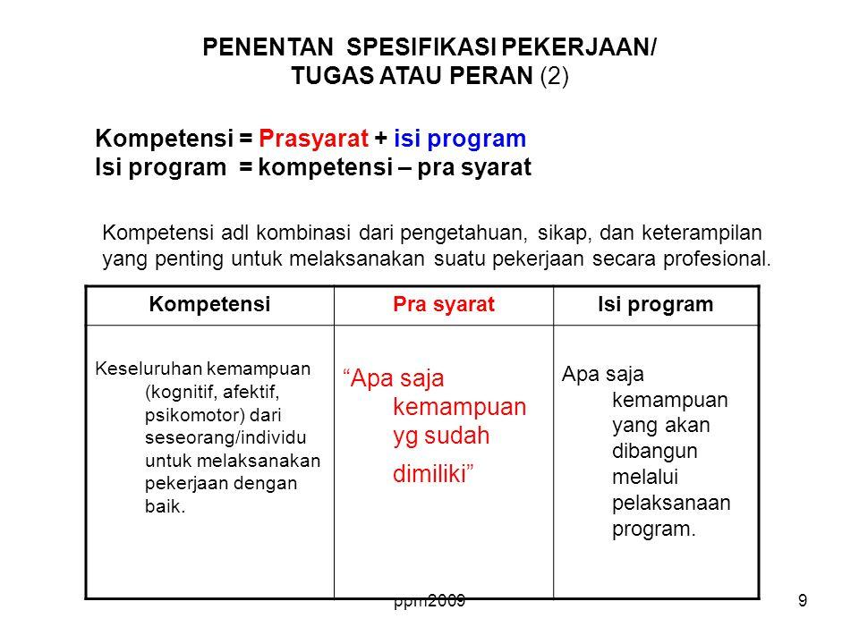 PENENTAN SPESIFIKASI PEKERJAAN/ TUGAS ATAU PERAN (2)