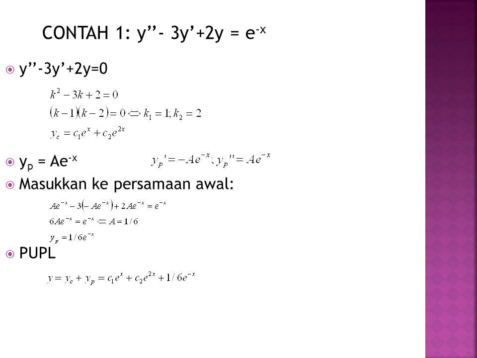 CONTAH 1: y''- 3y'+2y = e-x y''-3y'+2y=0 yp = Ae-x