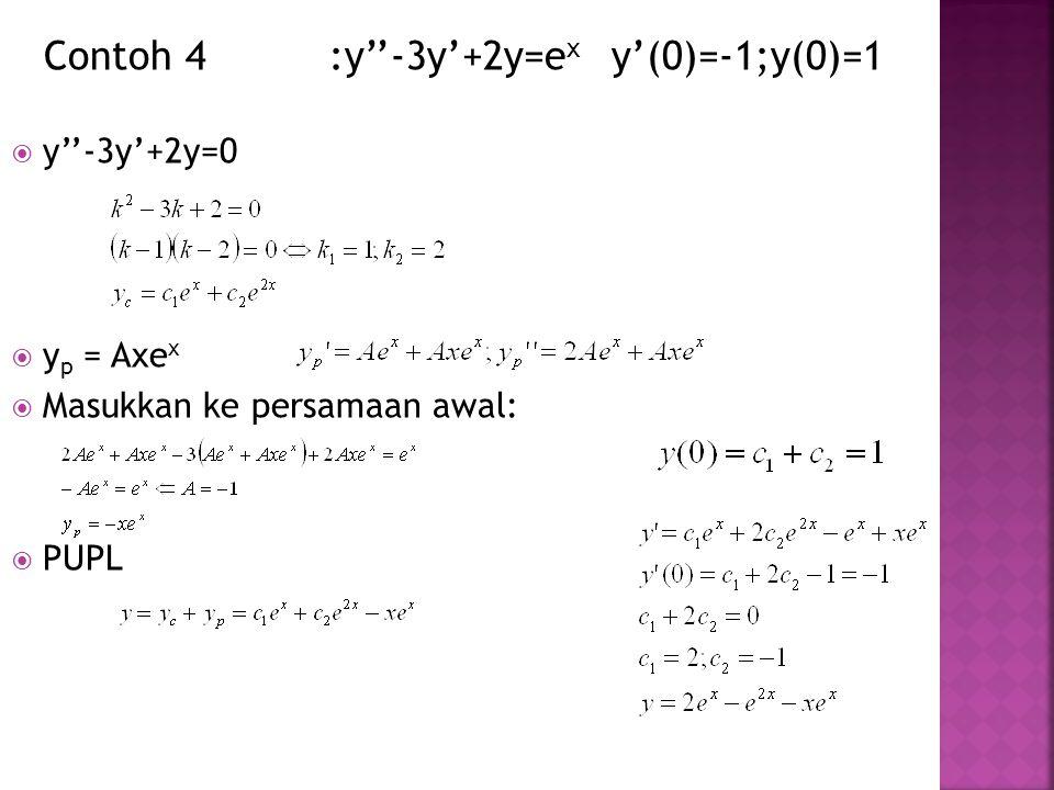 Contoh 4 :y''-3y'+2y=ex y'(0)=-1;y(0)=1