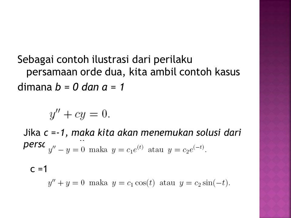 Sebagai contoh ilustrasi dari perilaku persamaan orde dua, kita ambil contoh kasus dimana b = 0 dan a = 1