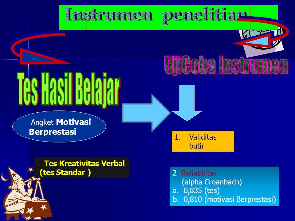 Instrumen penelitian UjiCoba Instrumen Tes Hasil Belajar Berprestasi