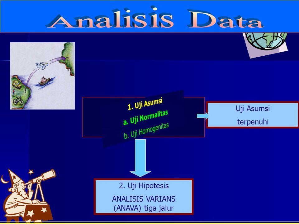 ANALISIS VARIANS (ANAVA) tiga jalur