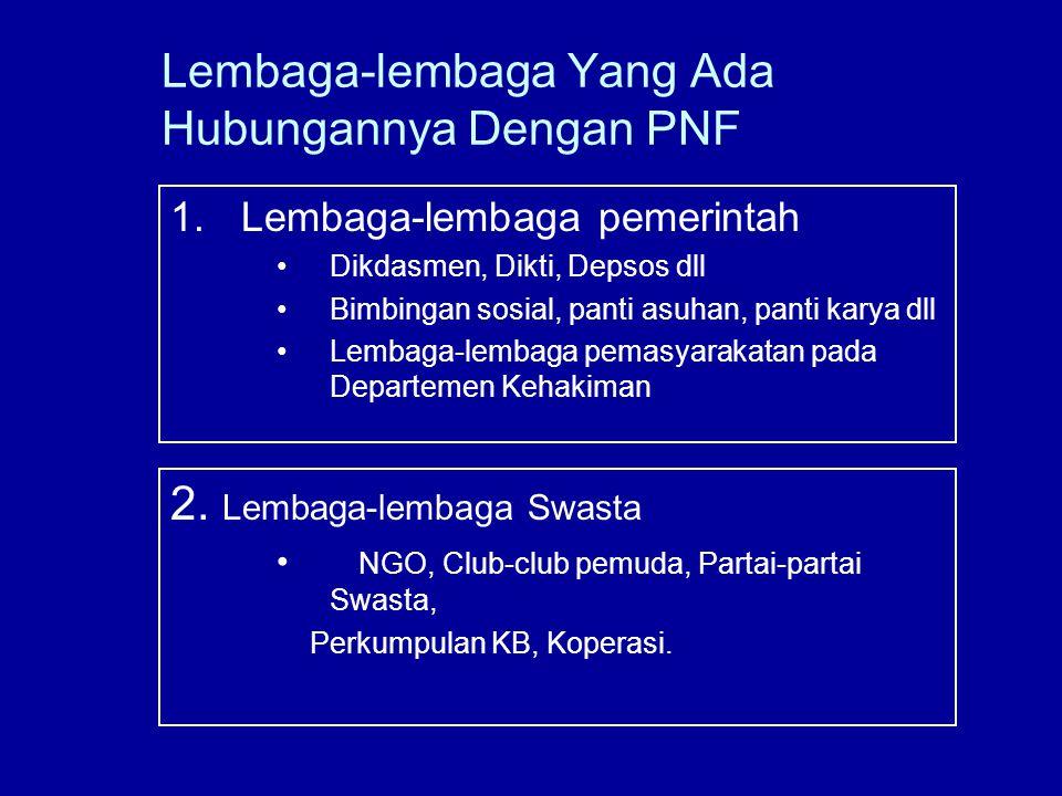 Lembaga-lembaga Yang Ada Hubungannya Dengan PNF