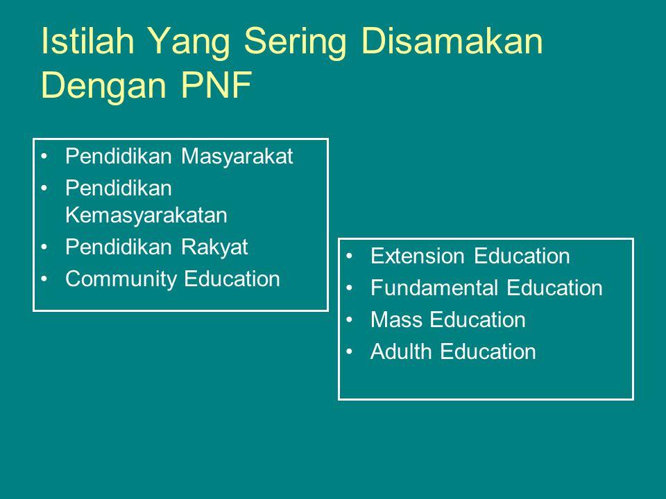 Istilah Yang Sering Disamakan Dengan PNF