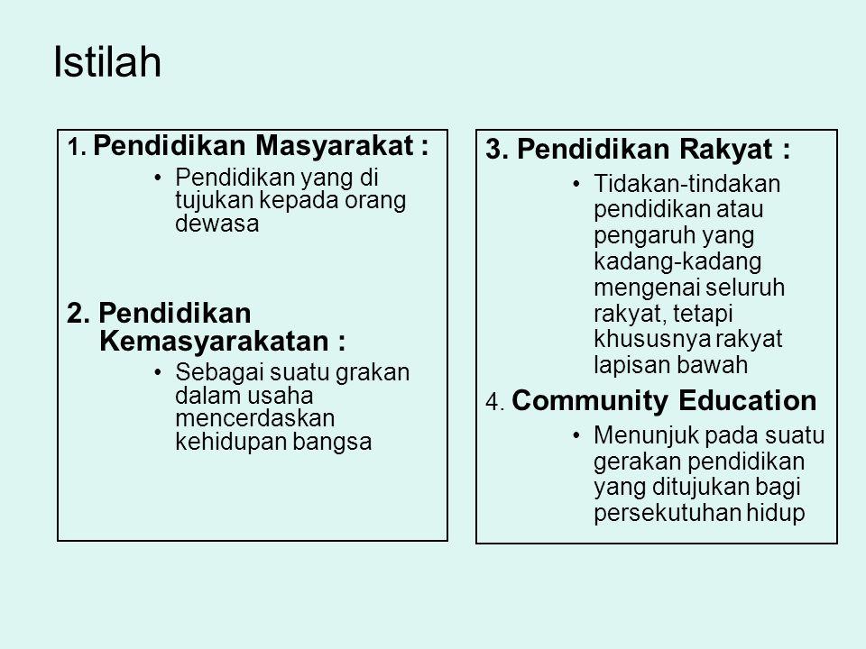 Istilah 3. Pendidikan Rakyat : 2. Pendidikan Kemasyarakatan :