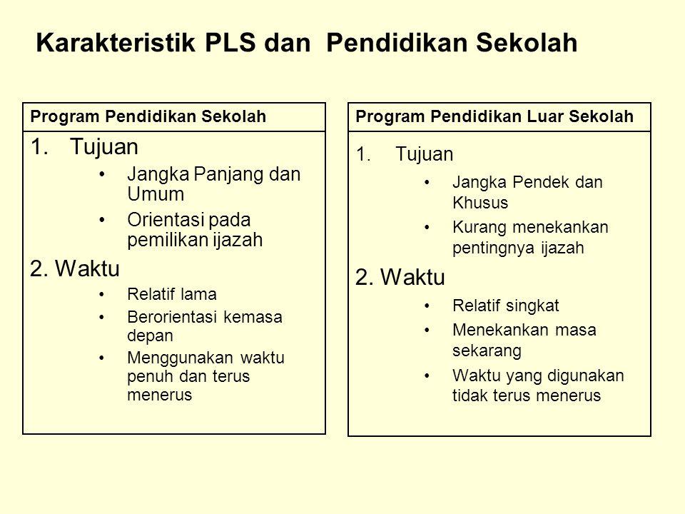 Karakteristik PLS dan Pendidikan Sekolah