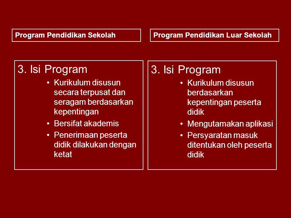 3. Isi Program 3. Isi Program