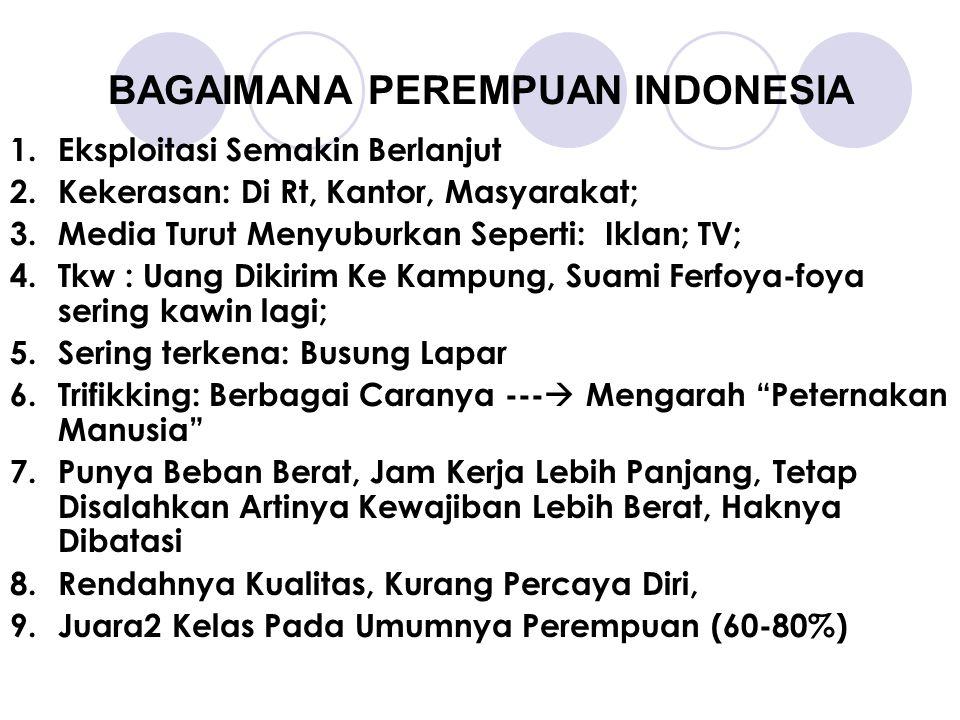BAGAIMANA PEREMPUAN INDONESIA