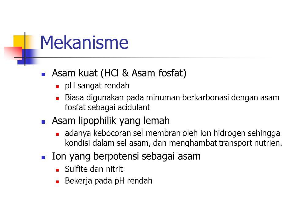 Mekanisme Asam kuat (HCl & Asam fosfat) Asam lipophilik yang lemah