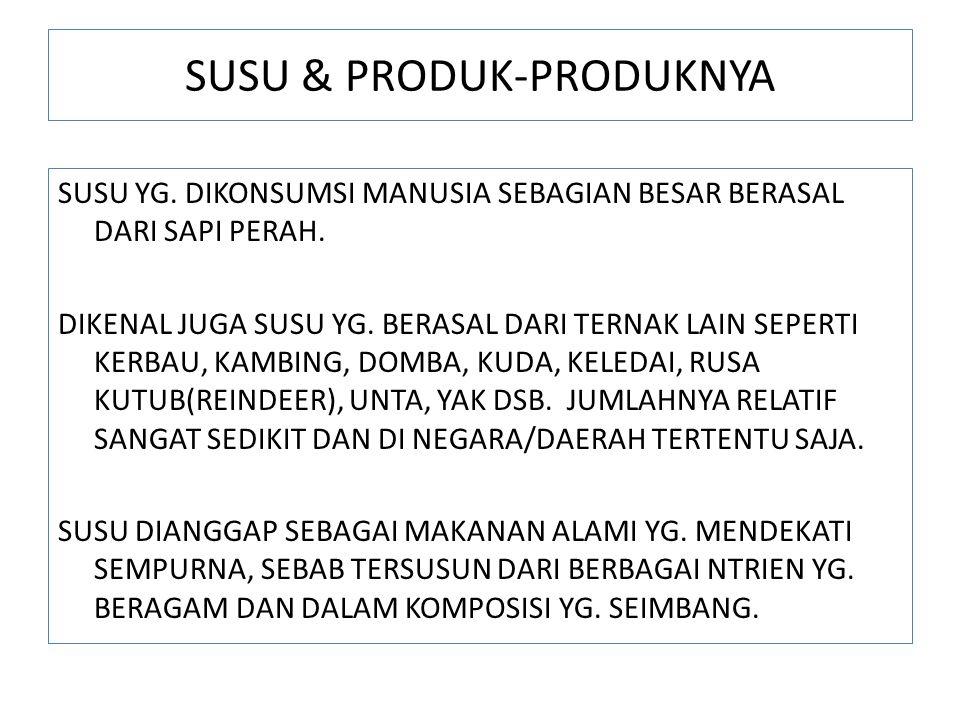 SUSU & PRODUK-PRODUKNYA