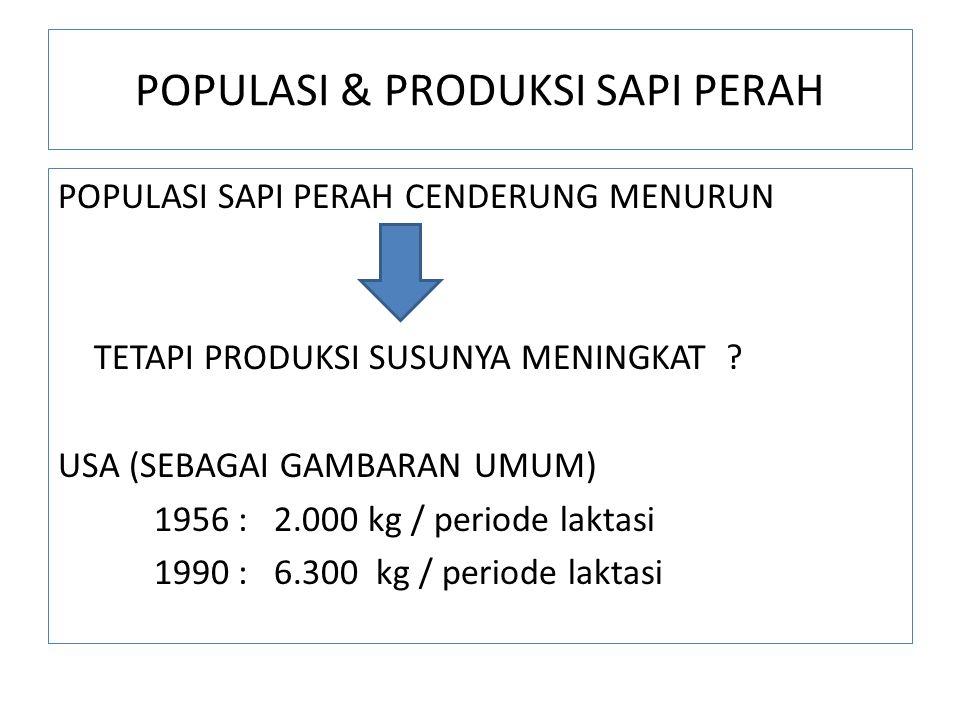 POPULASI & PRODUKSI SAPI PERAH