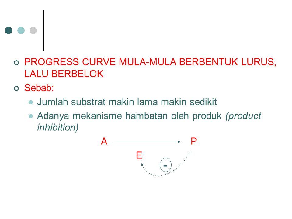- PROGRESS CURVE MULA-MULA BERBENTUK LURUS, LALU BERBELOK Sebab: