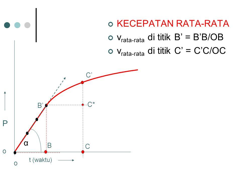 vrata-rata di titik B' = B'B/OB vrata-rata di titik C' = C'C/OC