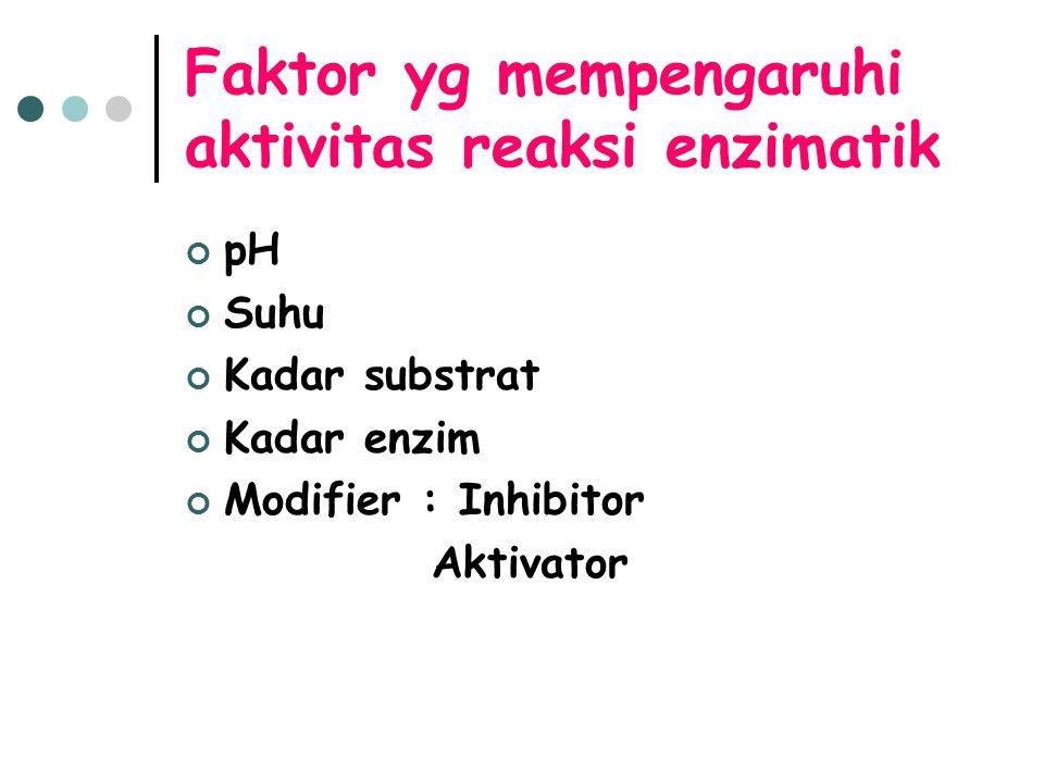 Faktor yg mempengaruhi aktivitas reaksi enzimatik