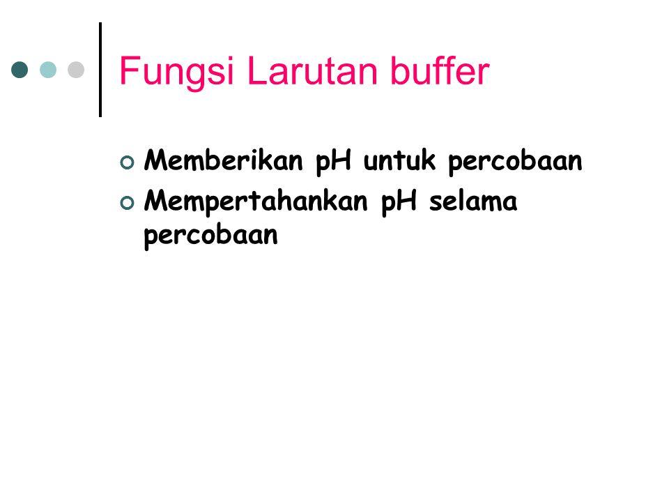 Fungsi Larutan buffer Memberikan pH untuk percobaan