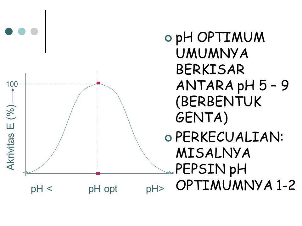 pH OPTIMUM UMUMNYA BERKISAR ANTARA pH 5 – 9 (BERBENTUK GENTA)