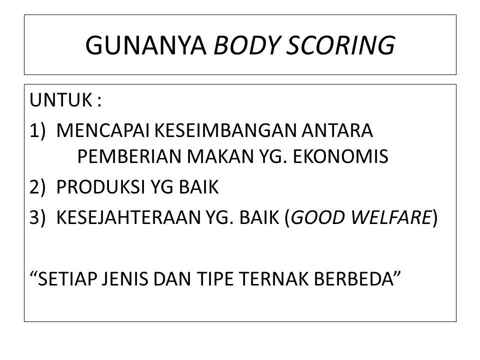 GUNANYA BODY SCORING UNTUK :