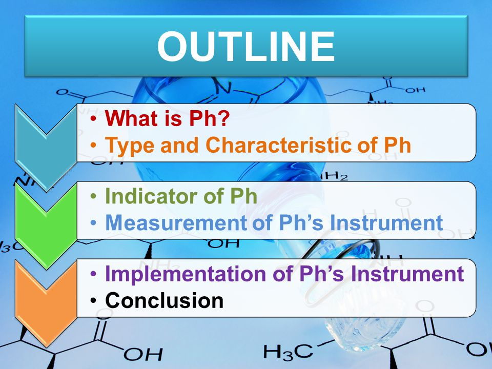 OUTLINE What is Ph Type and Characteristic of Ph Indicator of Ph