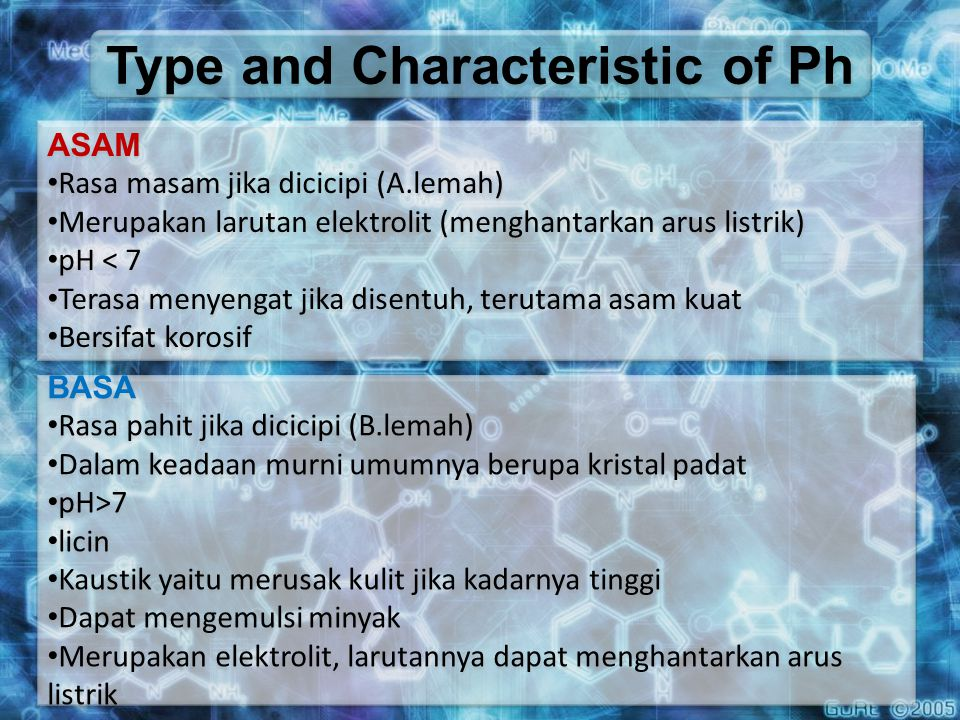 Type and Characteristic of Ph