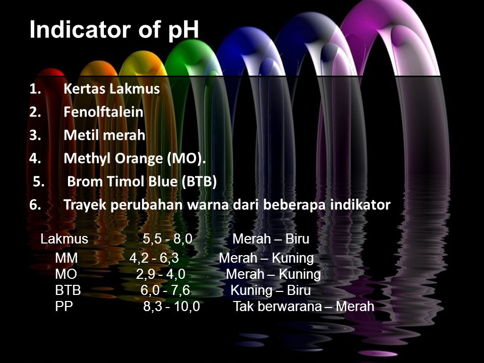 Indicator of pH 1. Kertas Lakmus 2. Fenolftalein 3. Metil merah