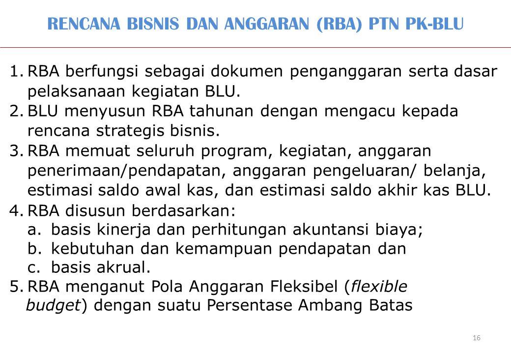 RENCANA BISNIS DAN ANGGARAN (RBA) PTN PK-BLU