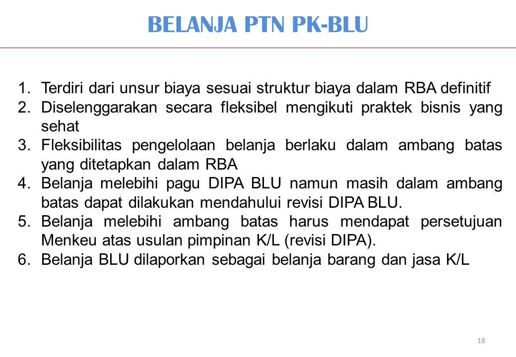 BELANJA PTN PK-BLU Terdiri dari unsur biaya sesuai struktur biaya dalam RBA definitif.